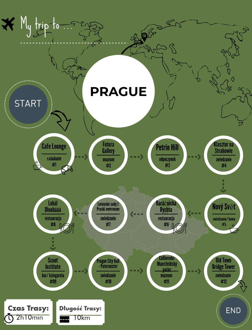 Praga – trasa zwiedzania. Poza utartą ścieżką.